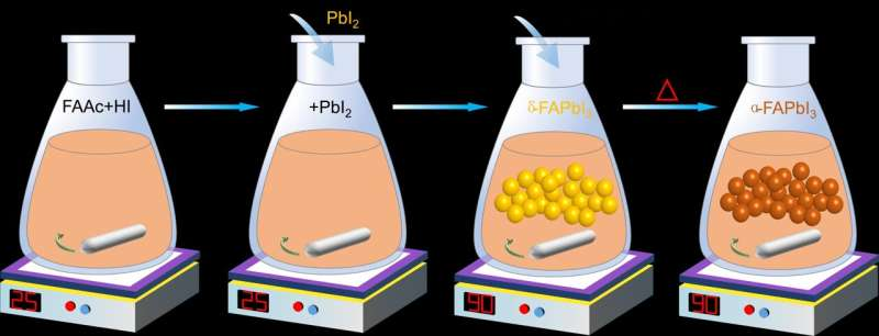 High-efficiency formamidinium-based perovskite solar cells with operation lifetime over 2000 hours