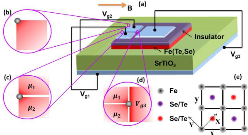 Higher-order topological superconductivity in monolayer Fe(Te,Se)