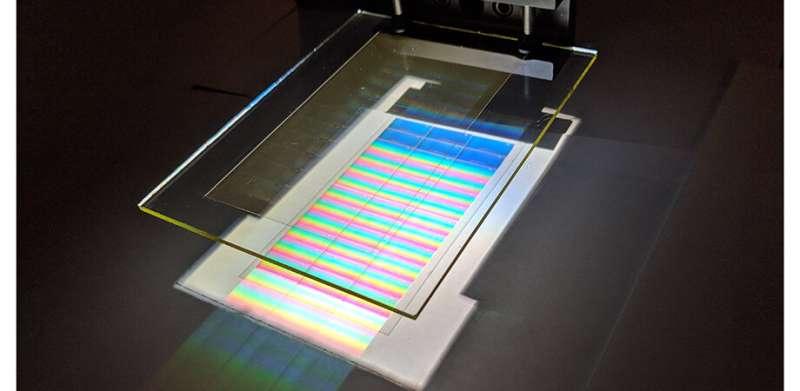 Holograms increase solar energy yield