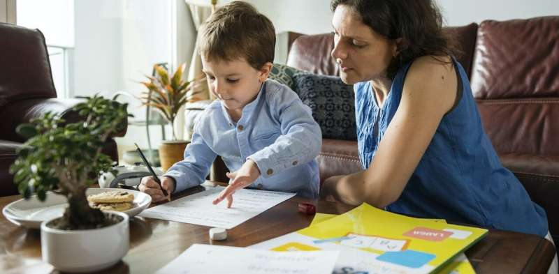 Homeschooling: links with inequality are far from new