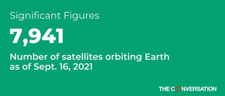 How many satellites are orbiting Earth?