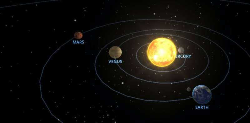 How to see tonight's conjunction of Venus and Mars in the evening sky