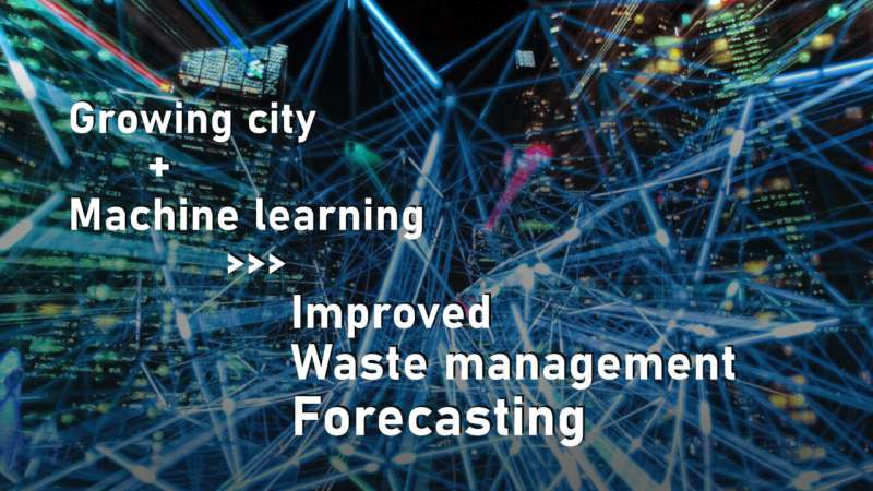 How AI beats spreadsheets in modelling future volumes for city waste management