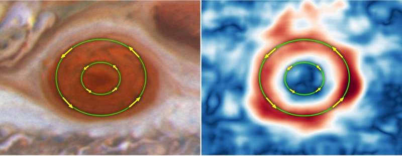 Hubble shows winds in Jupiter's great red spot are speeding up Hubble-shows-winds-in
