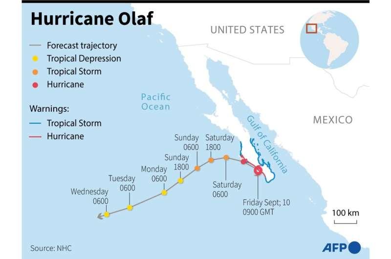 Hurricane Olaf