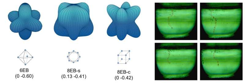 IISc scientists discover two species of few electron bubbles in superfluid helium