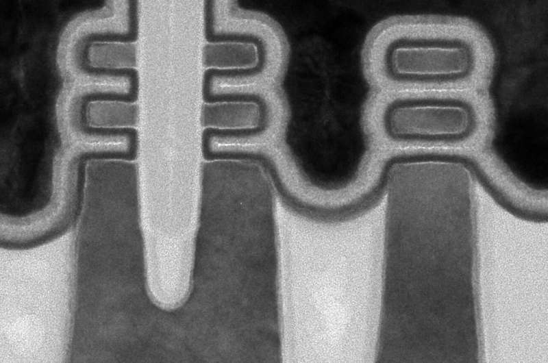 Imec Reports First Electrical Demonstration of Integrated Forksheet Devices to extend Nanosheets beyond 2nm technology n