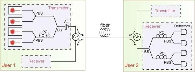 Implementing a 46-node quantum metropolitan area network