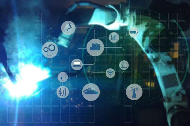 Implementing Industry 4.0 in SMEs by focusing on the customer