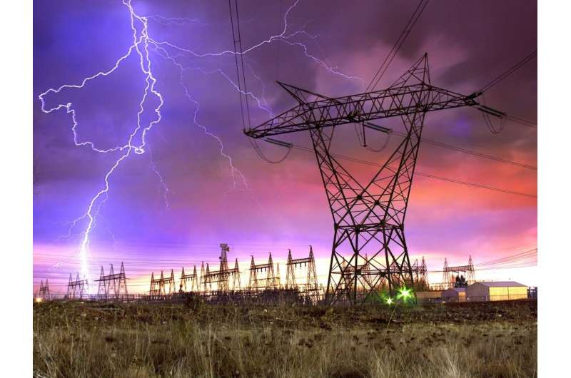 Improving grid reliability in the face of extreme events