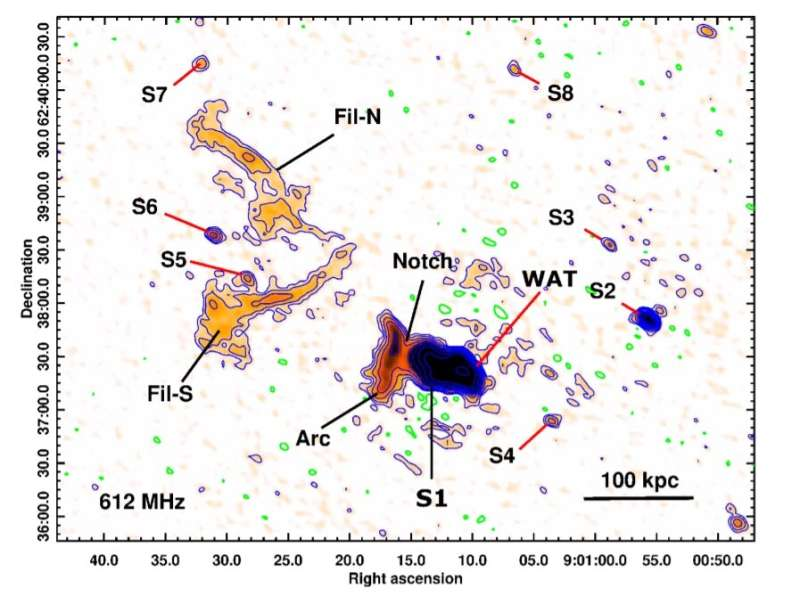 Indian scientists explore galaxy cluster Abell 725