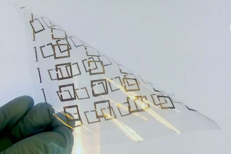 Inkjet printing 'impossible materials'