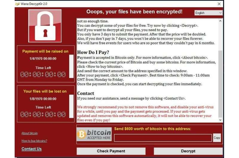 Inside a ransomware attack: how dark webs of cybercriminals collaborate to pull one off