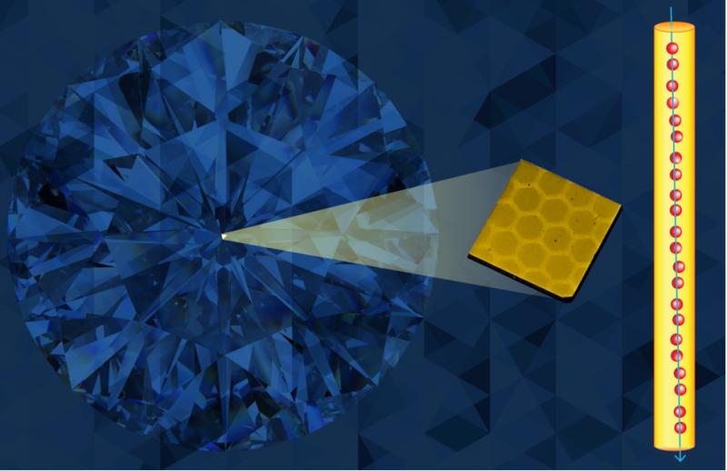 Ion beams mean a quantum leap for color-center qubits