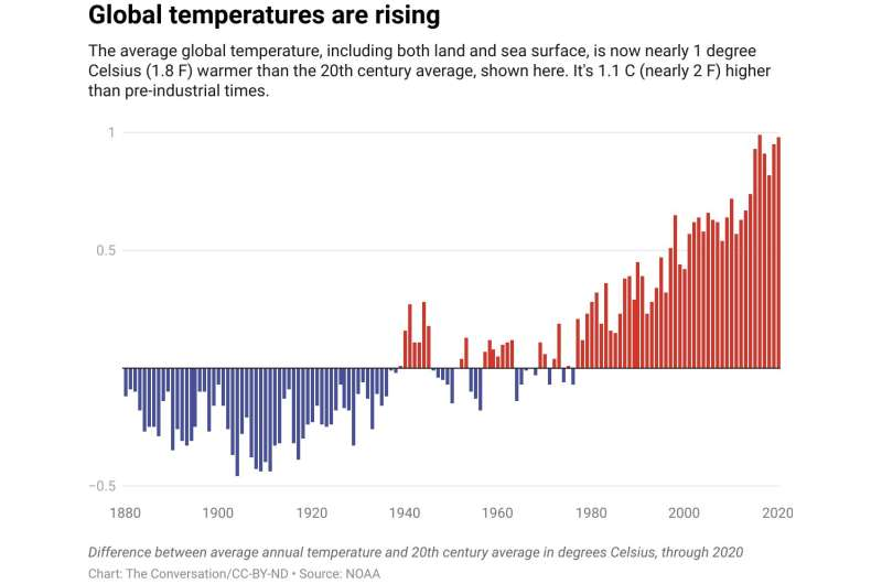IPCC climate report: Profound changes are underway in Earth's oceans and ice