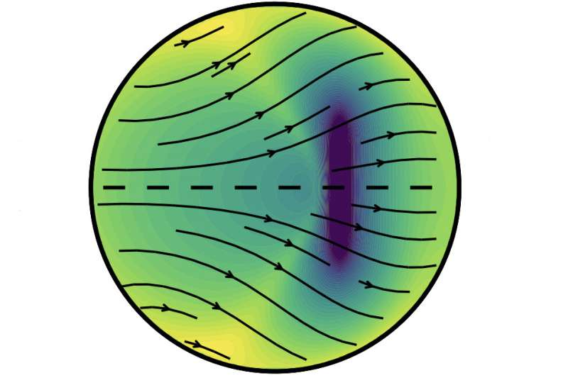Is Earth's core lopsided? Strange goings-on in our planet's interior