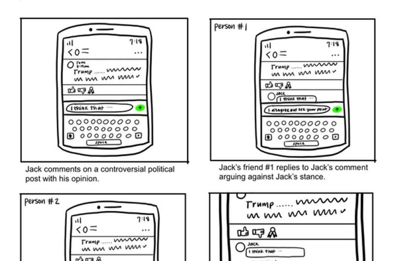 Bukan hanya perilaku buruk – mengapa desain media sosial mempersulit perselisihan konstruktif secara online