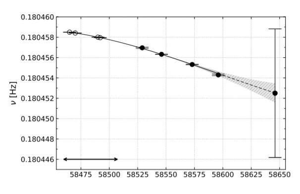 Japanese astronomers investigate magnetar XTE J1810-197