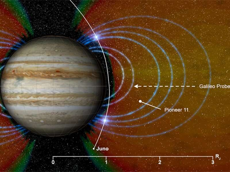Juno detects Jupiter's highest-energy ions