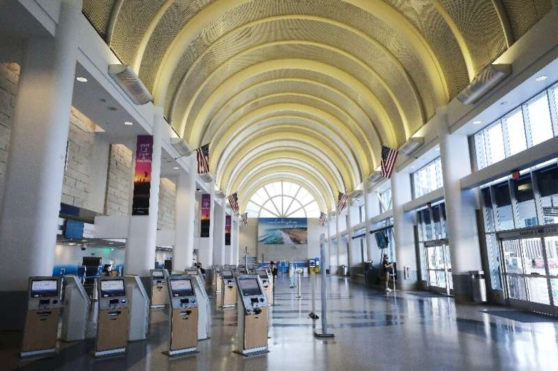 Just a few months ago, US airports were largely empty amid anemic consumer demand