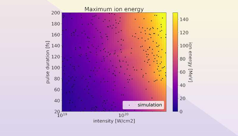 Laser-driven ion acceleration with deep learning