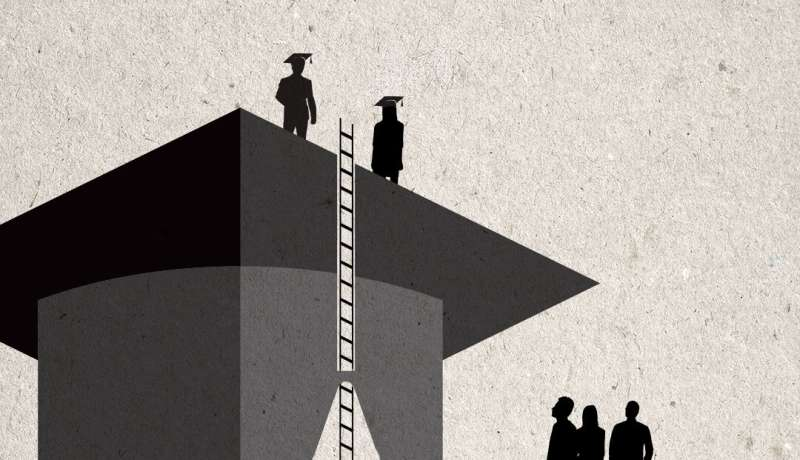 Life expectancy falling for adults without a bachelor's degree