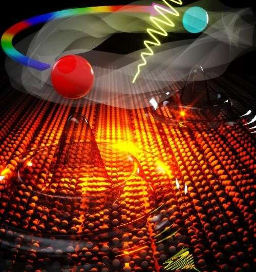Light-induced twisting of Weyl nodes switches on giant electron current
