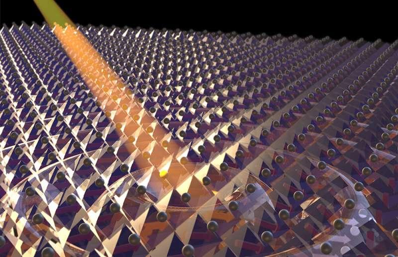 Brillos magnéticos ultrarrápidos en óxido metálico
