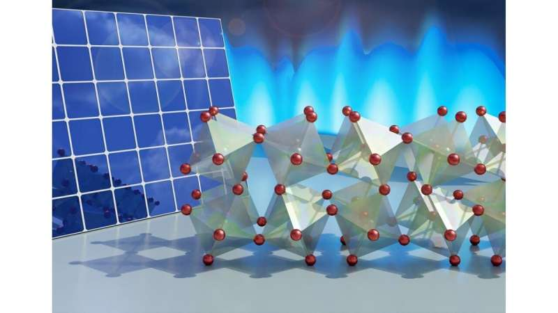 Liquid-like motion in crystals could explain their promising behavior in solar cells