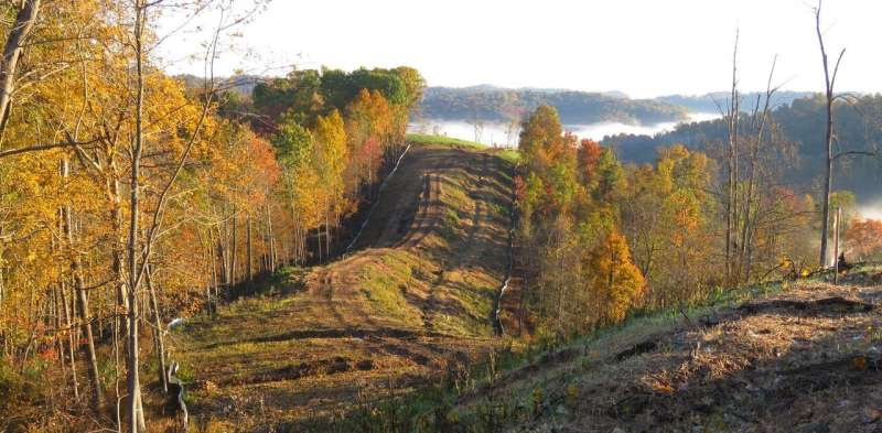 Living with natural gas pipelines: Appalachian landowners describe fear, anxiety and loss