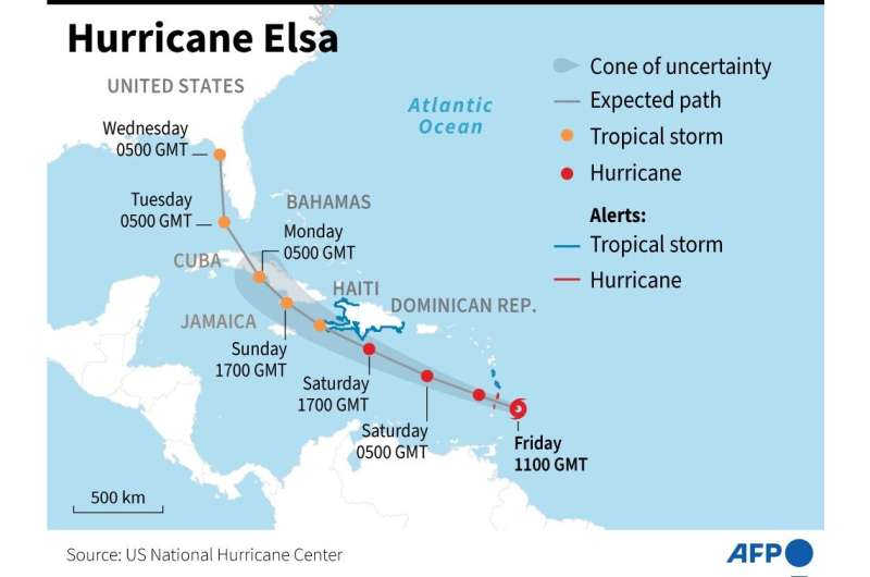 Location and predicted path of the Hurricane Elsa