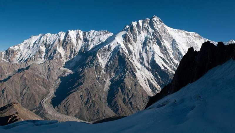 Long-term Himalayan glacier sStudy