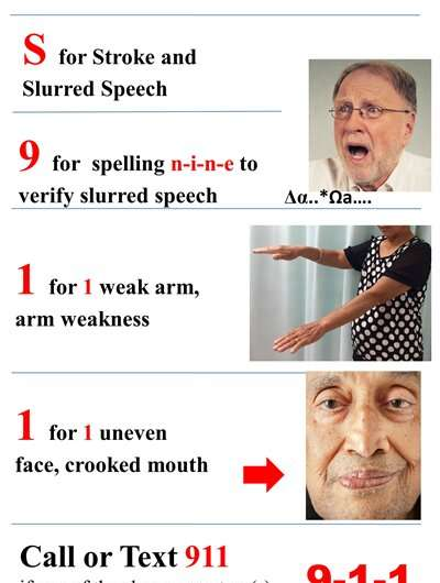 Looking out for speech disturbance may be the most important stroke sign