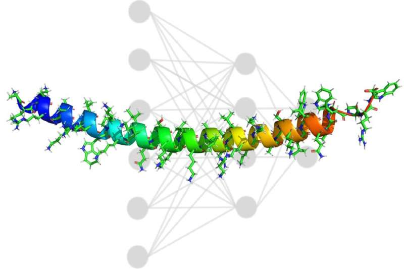 Machine learning discovers new sequences to boost drug delivery