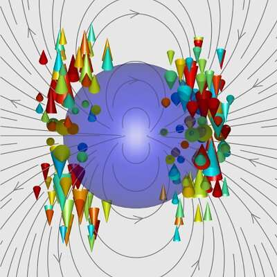Magnetic materials analysis has never been so comprehensible