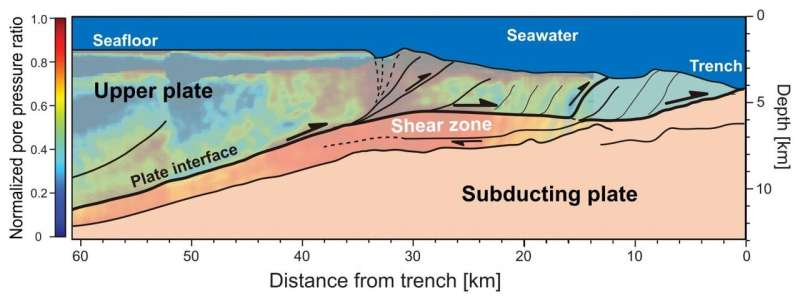 Making sense of commotion under the ocean to locate tremors near deep-sea faults