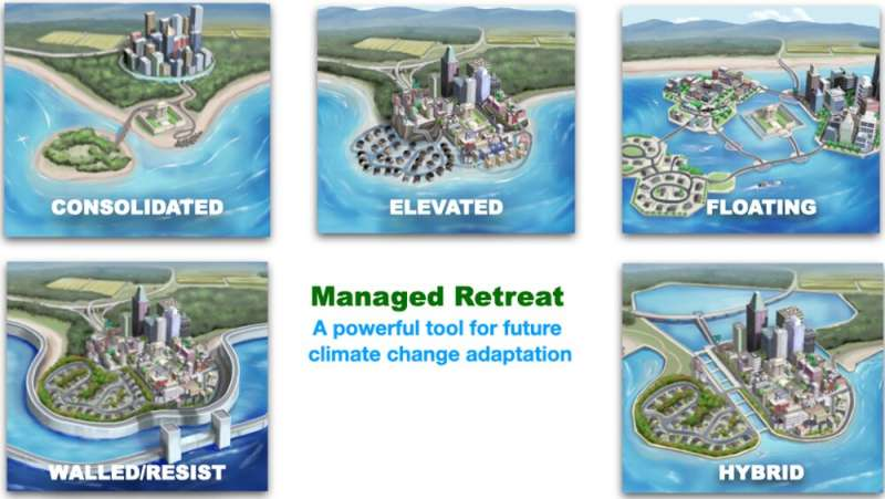 """""""Managed retreat"""" can reinvent cities while protecting lives when climate change floods, burns or bakes the land"""