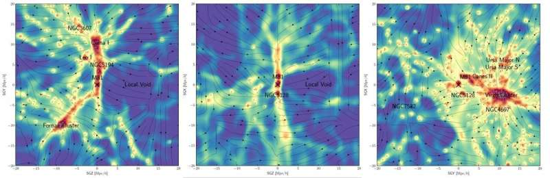 Mapping the local cosmic web