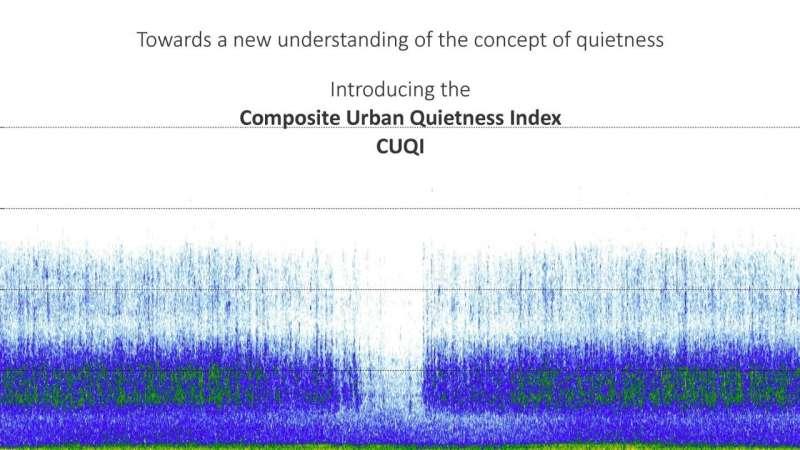 Measuring sound diversity of quietness