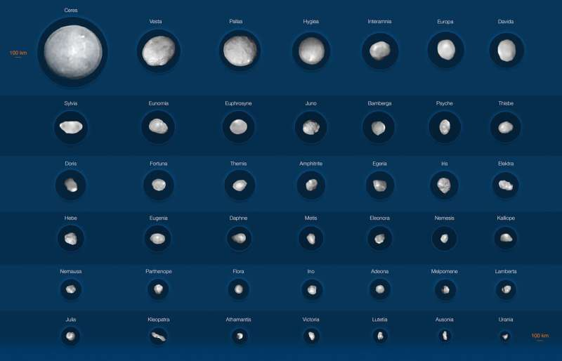 Meet the 42: ESO images some of the biggest asteroids in our Solar System