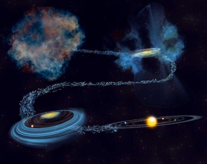 Meteorites remember conditions of stellar explosions
