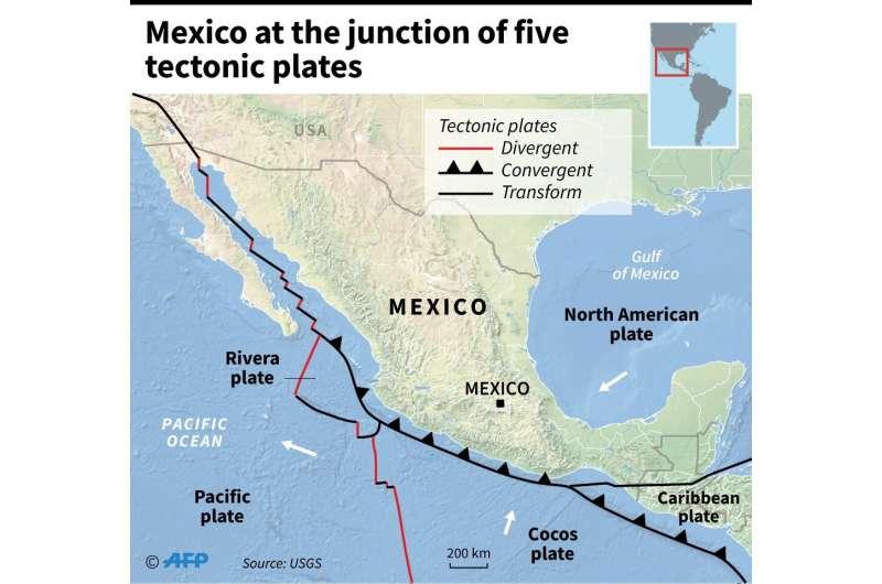 Mexico's tectonic plates