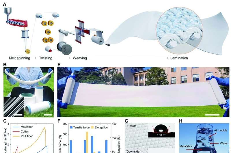 Microfiber-based metafabric provides daytime radiative cooling