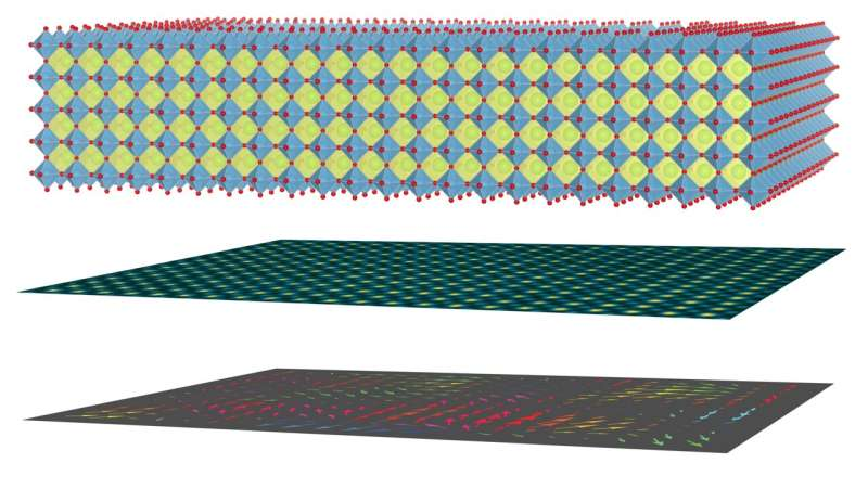 Microscope reveals the secrets of a material's structure