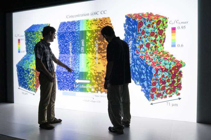 Microstructure Analysis ToolBox changes the game for heterogeneous material modeling