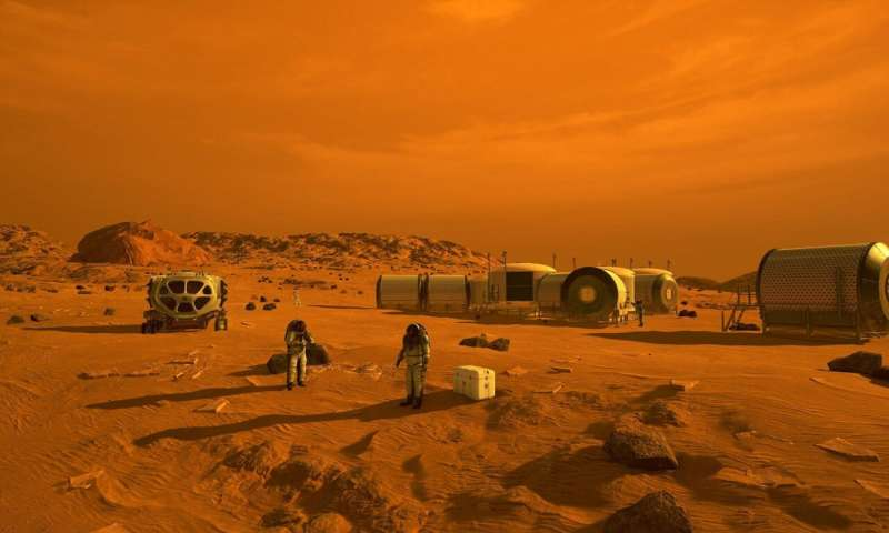 Mid-latitude glaciers on Mars could supply water to human explorers