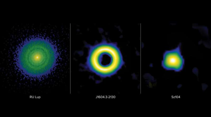 Scientists use stellar mass to link exoplanets to planet-forming disks Mind-the-gap-scientist