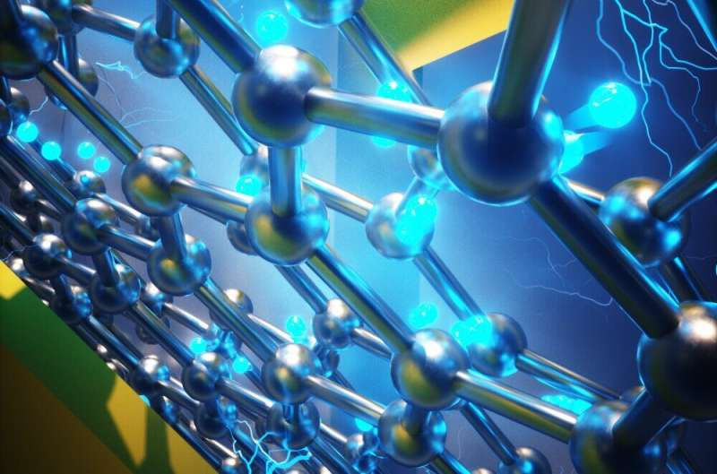 """MIT turns """"magic"""" material into versatile electronic devices"""