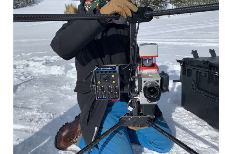 Model for predicting mountain snowpack provides clearer picture of spring runoff, impacts of climate change