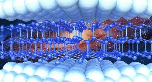Modeling the behavior of 2D materials under pressure